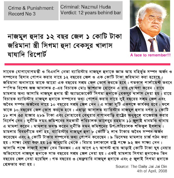Crime and Punishment - Barrister Nazmul Huda